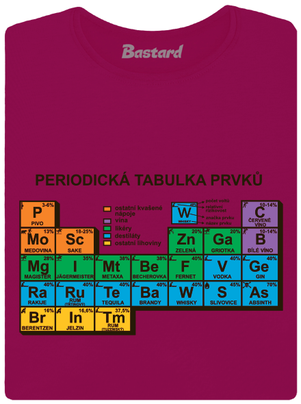 Periodická tabulka dámské tričko